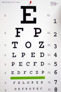 eyechart at eye exam in Columbia