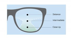 Presbyopic Lenses