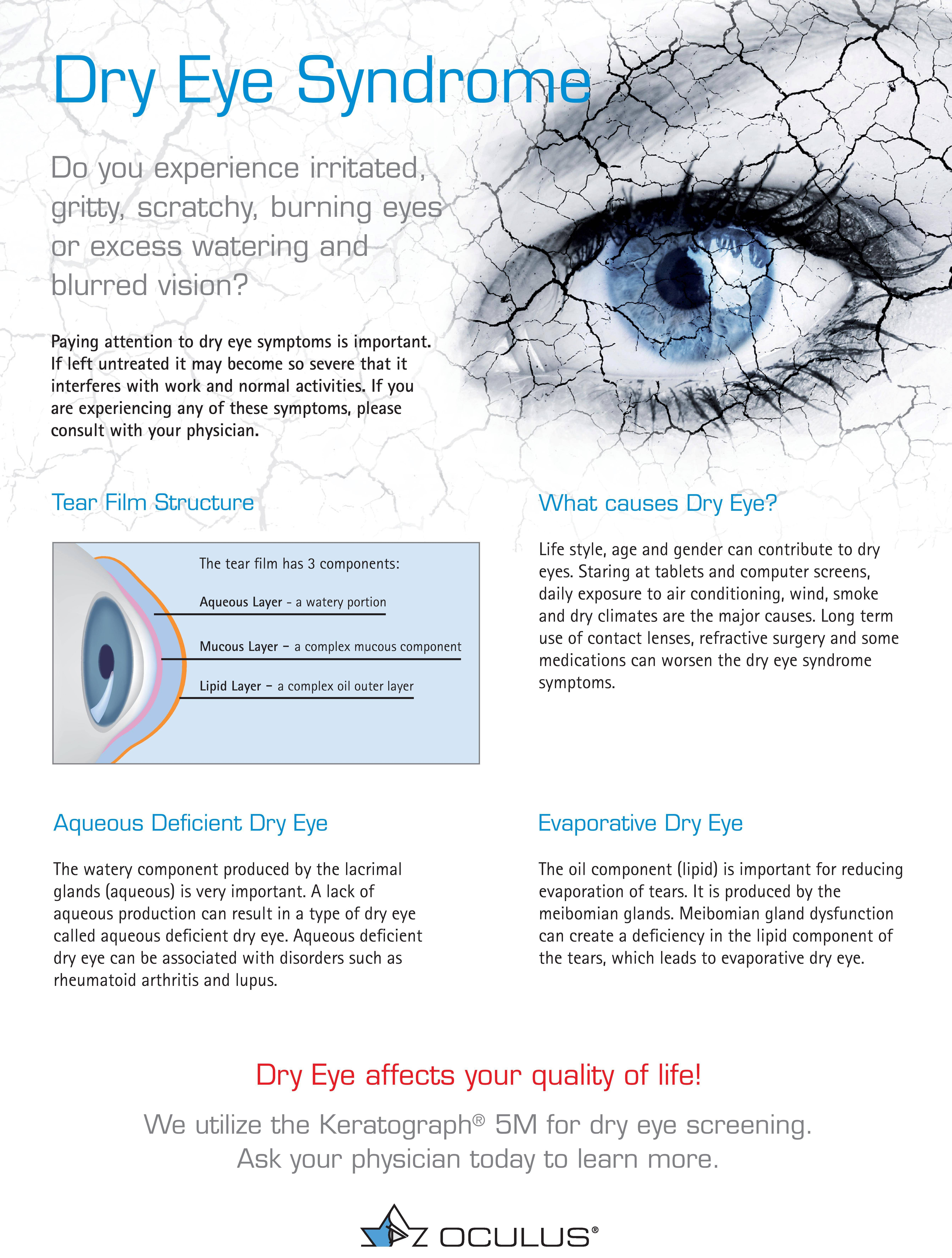dry eye infographic - optometrist - eye care - Lancaster, Breman & Logan, OH