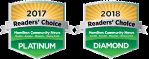 Ancaster Family Eye Care Reader's Choice Award Winner