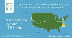 BioTrue recycling program
