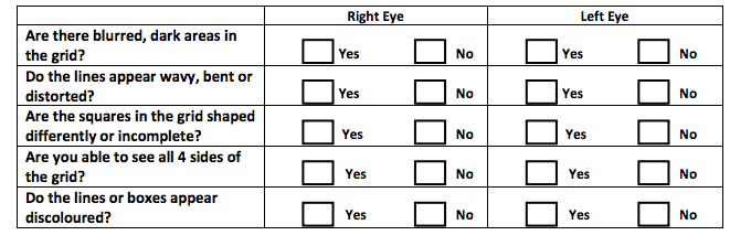 Macular Degeneration Questions & Chart for eye exam - Austin, TX