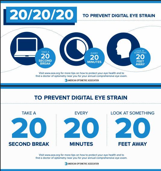 Prevent digital eye strain