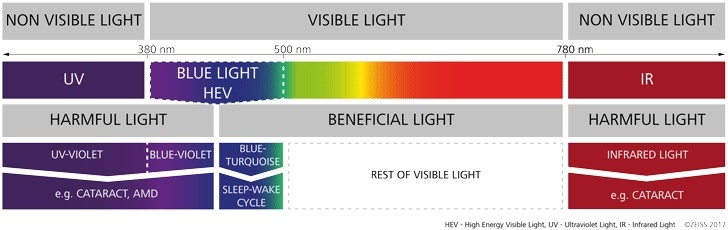 UV spectrum image