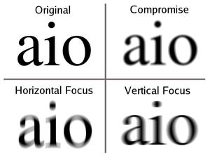 300px Astigmatism text blur