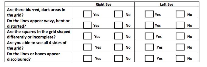 Vision Test - eye care cedar park tx