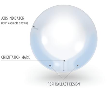 btodFa axis indicator