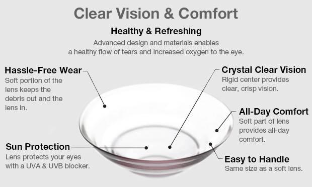 contact lenses Rockville Centre