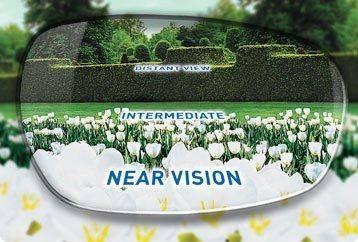 progressive lenses at avery ranch eye care