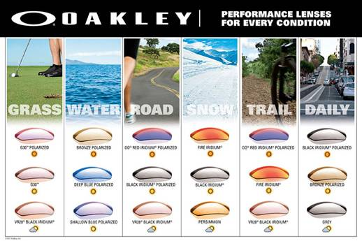 Oakley Lens Color Chart