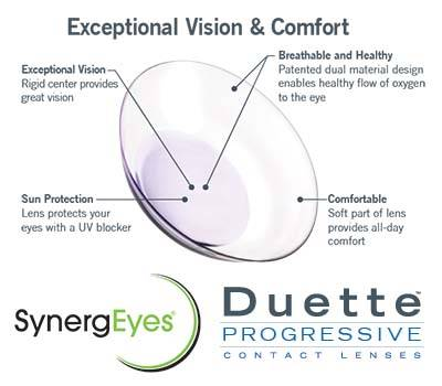 Duette Hybrid Progressive Contact Lenses