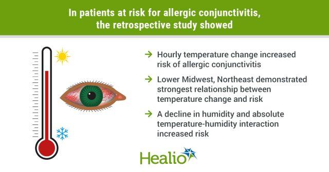 Allergieshumidity