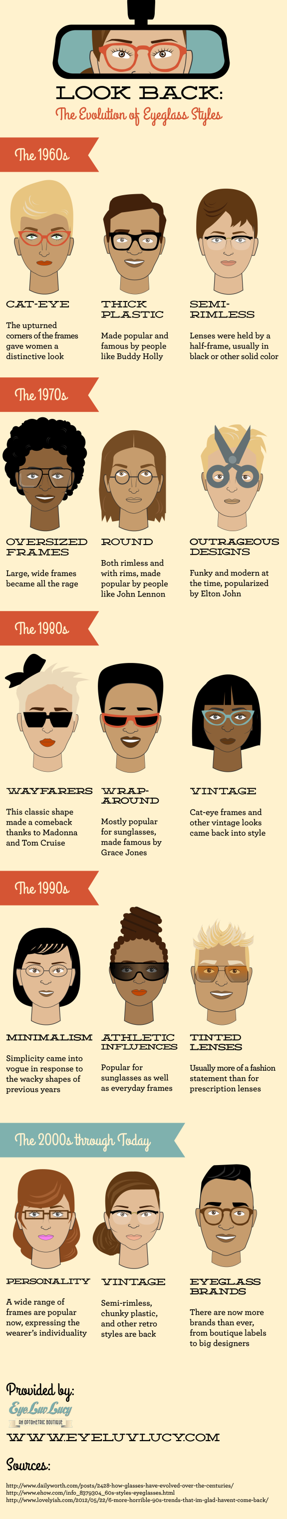 Look-Back-The-Evolution-of-Eyeglass-Styles-Infographic[1]