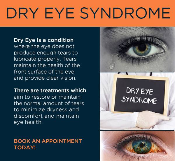 dry eye syndrome interstitial