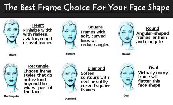 Face Shapes copy