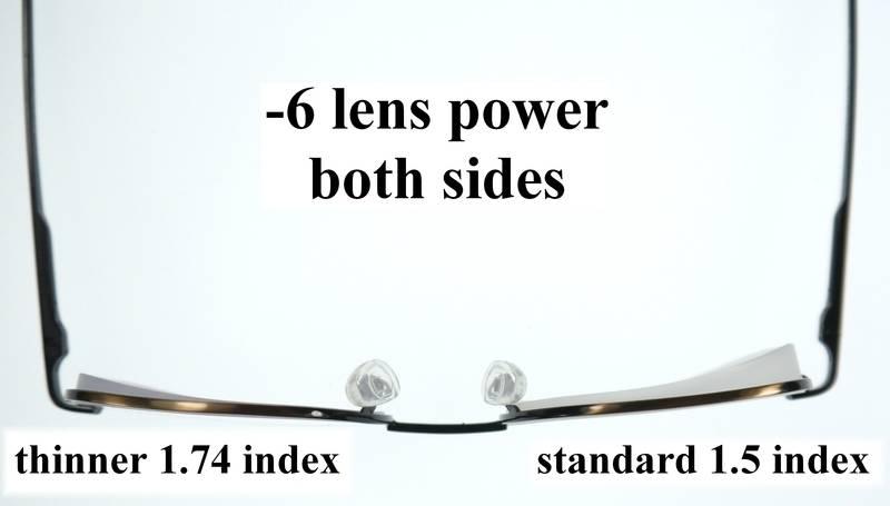 9f9d18d4e High Index & Aspheric Lenses Go Well With Stronger Prescriptions