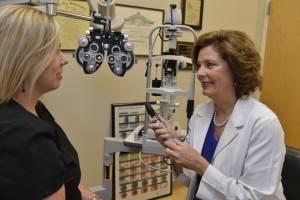 eye exams in Greensboro | Miller Vision Specialties