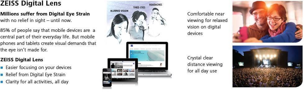 Digital Device Lenses