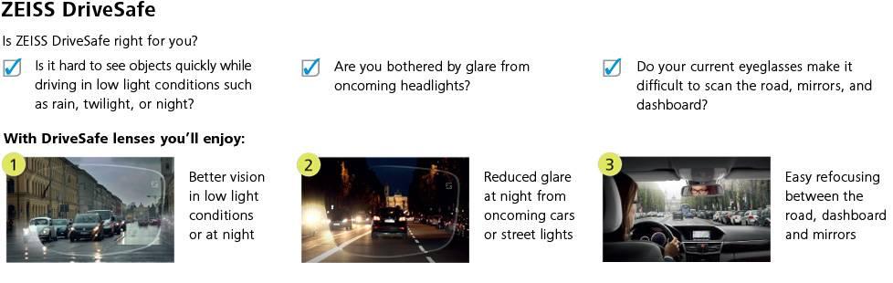 Driving Lenses