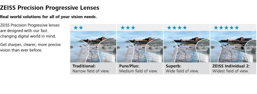 ZEISS Precision Progressive Lenses
