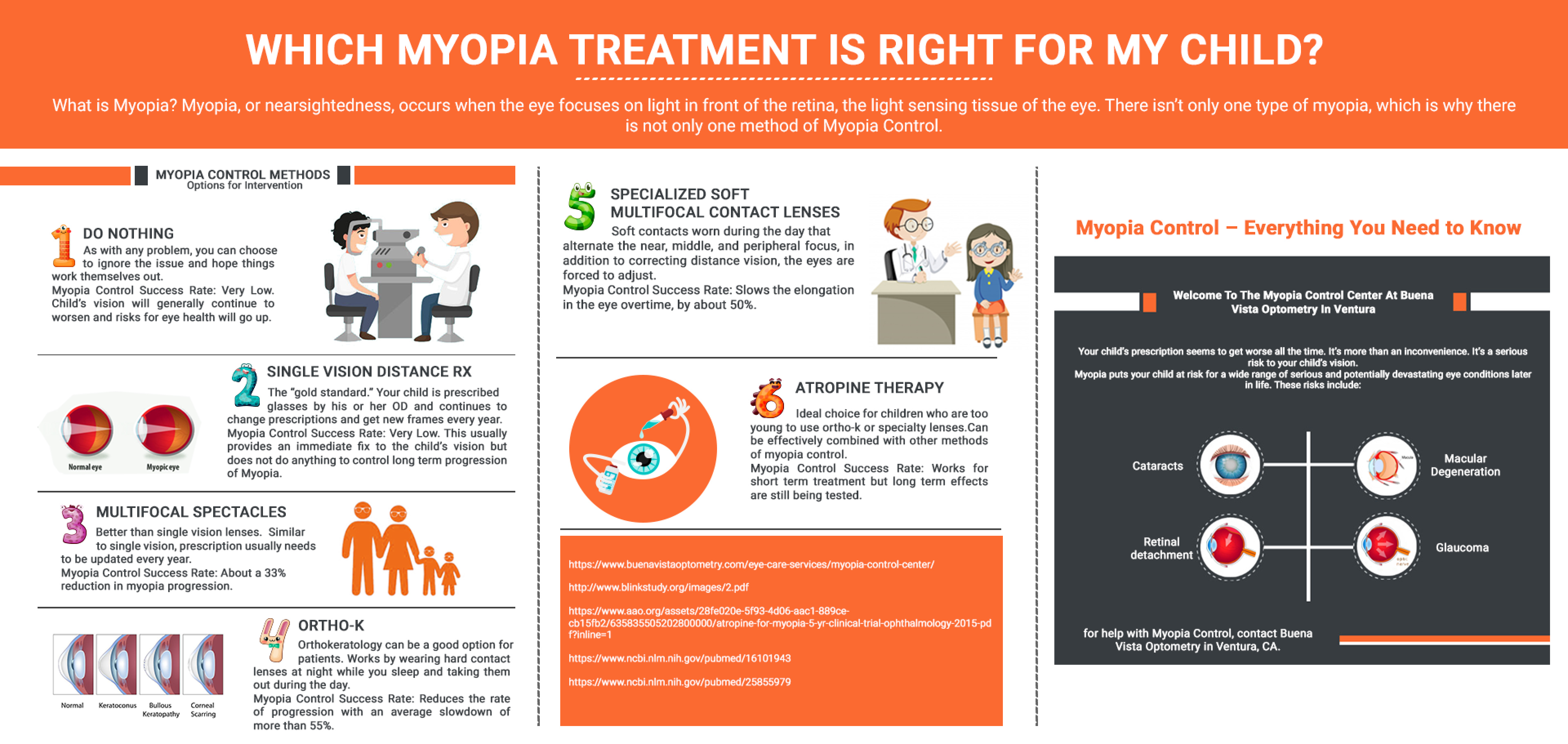 Myopia-Treatment-Infographic