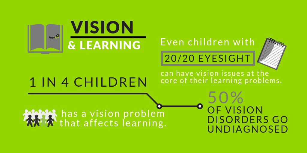 VisionandLearning2-2.png