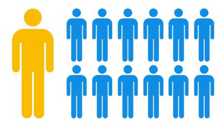 1 in 12 men are color blind