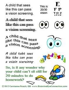 Eye Exam VS Vision Screening…Tomato Tomahto