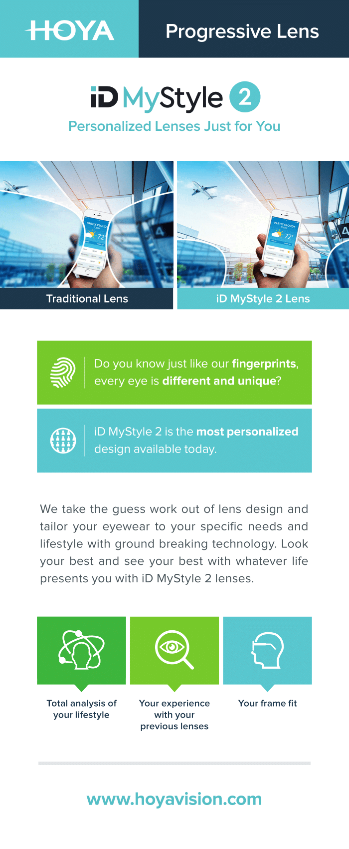 iD MyStyle 2 Personalized Lenses