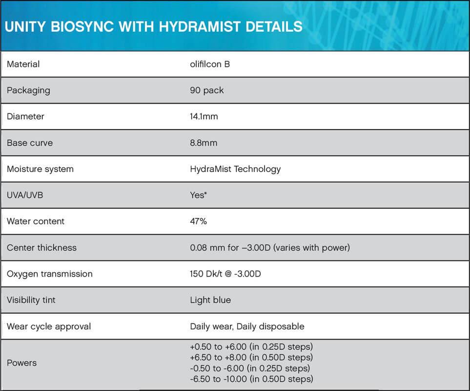 Unity® BioSync™ Contact Lens Parameters