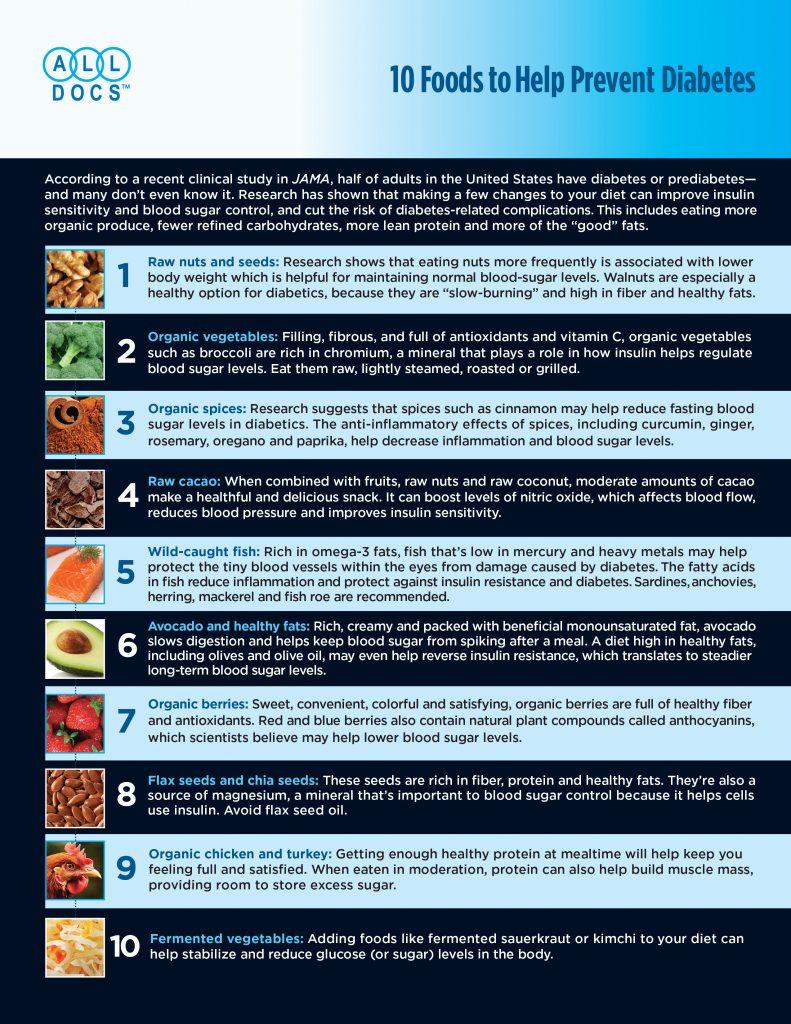ALL1123 Diabetes Sheet 2 1