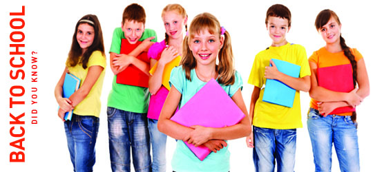 The Importance of a Back to School Eye Exam