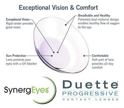 duette hybrid progressive contact lenses.jpg