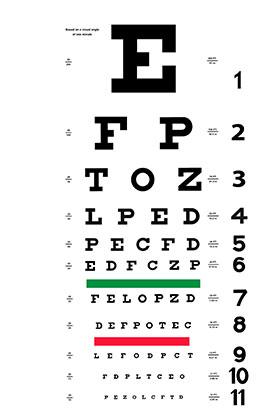 eye chart item