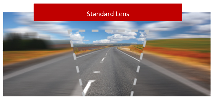 Standard lens example