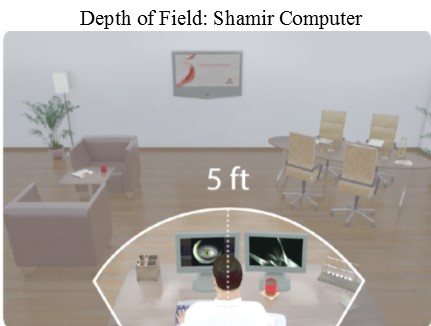 Depth of Field.Computer