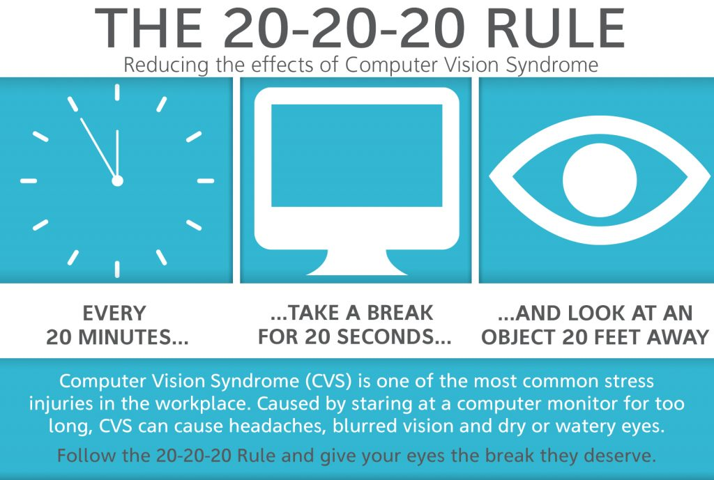 20 20 20 rule infographic