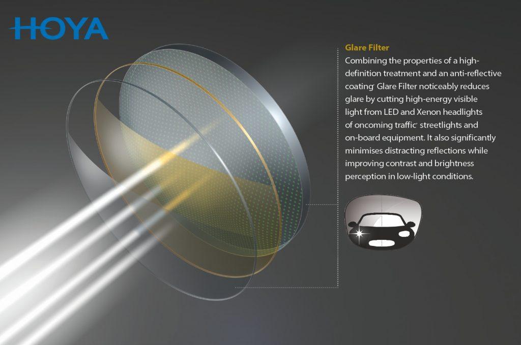 Glare Filter