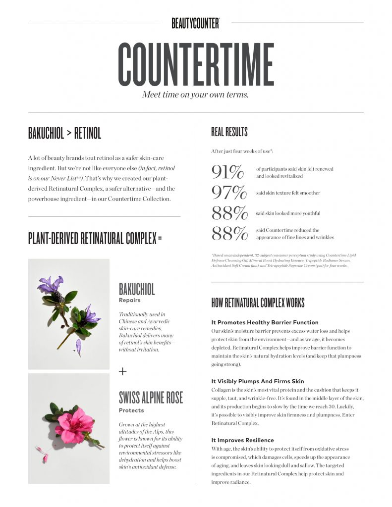 7 COUNTERTIME INFOGRAPHIC 1