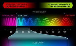 blue light 01