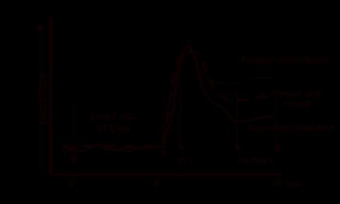 chart 01