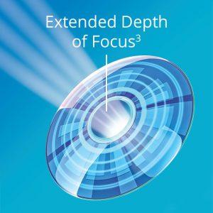 NVMF extended depth of focus