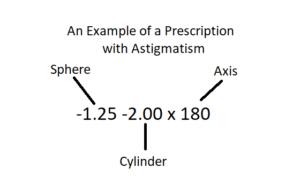 astigmatism prescription