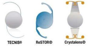 cataract lense types horz