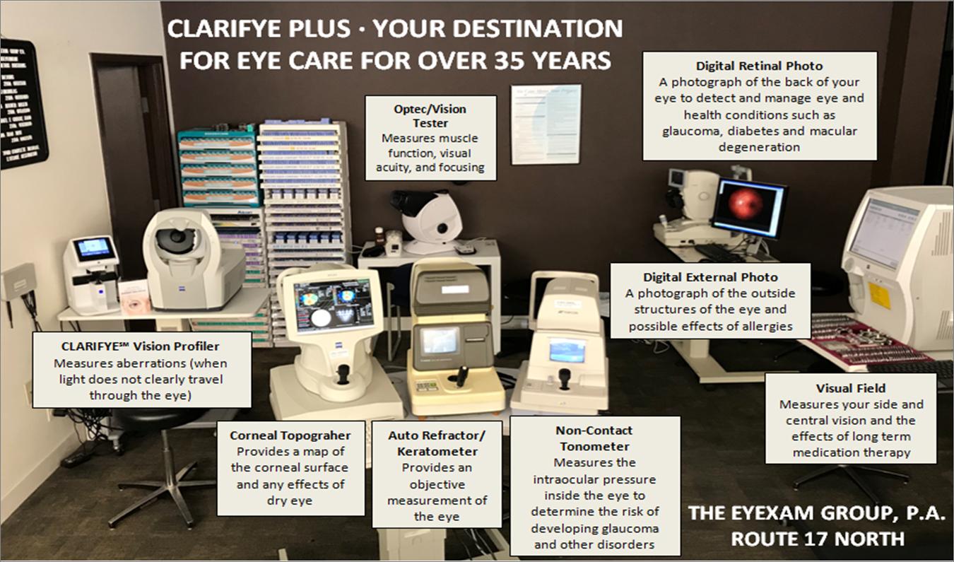 Walk-through of Eye Care Technology