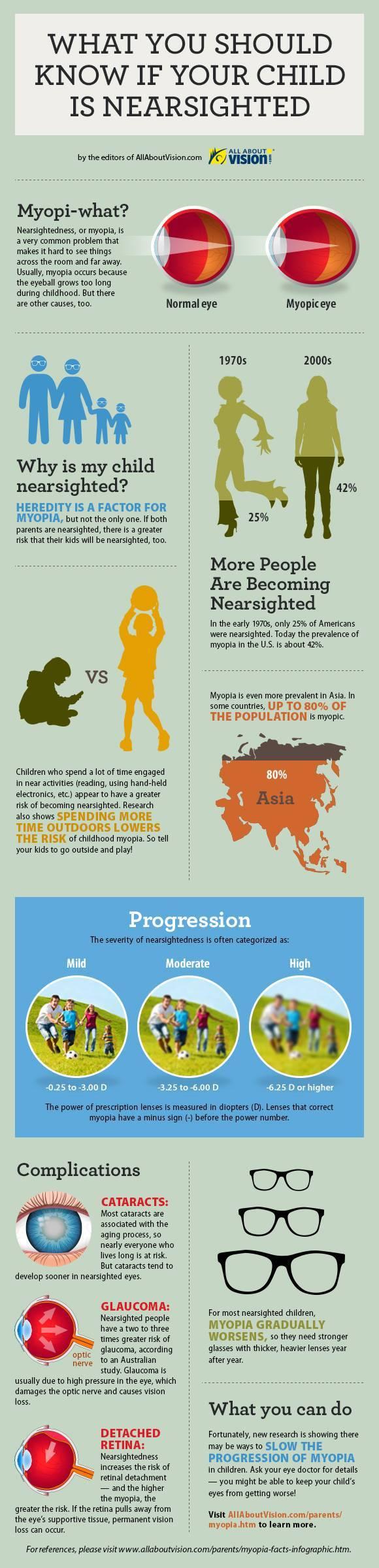 myopia facts infographic 580x2400