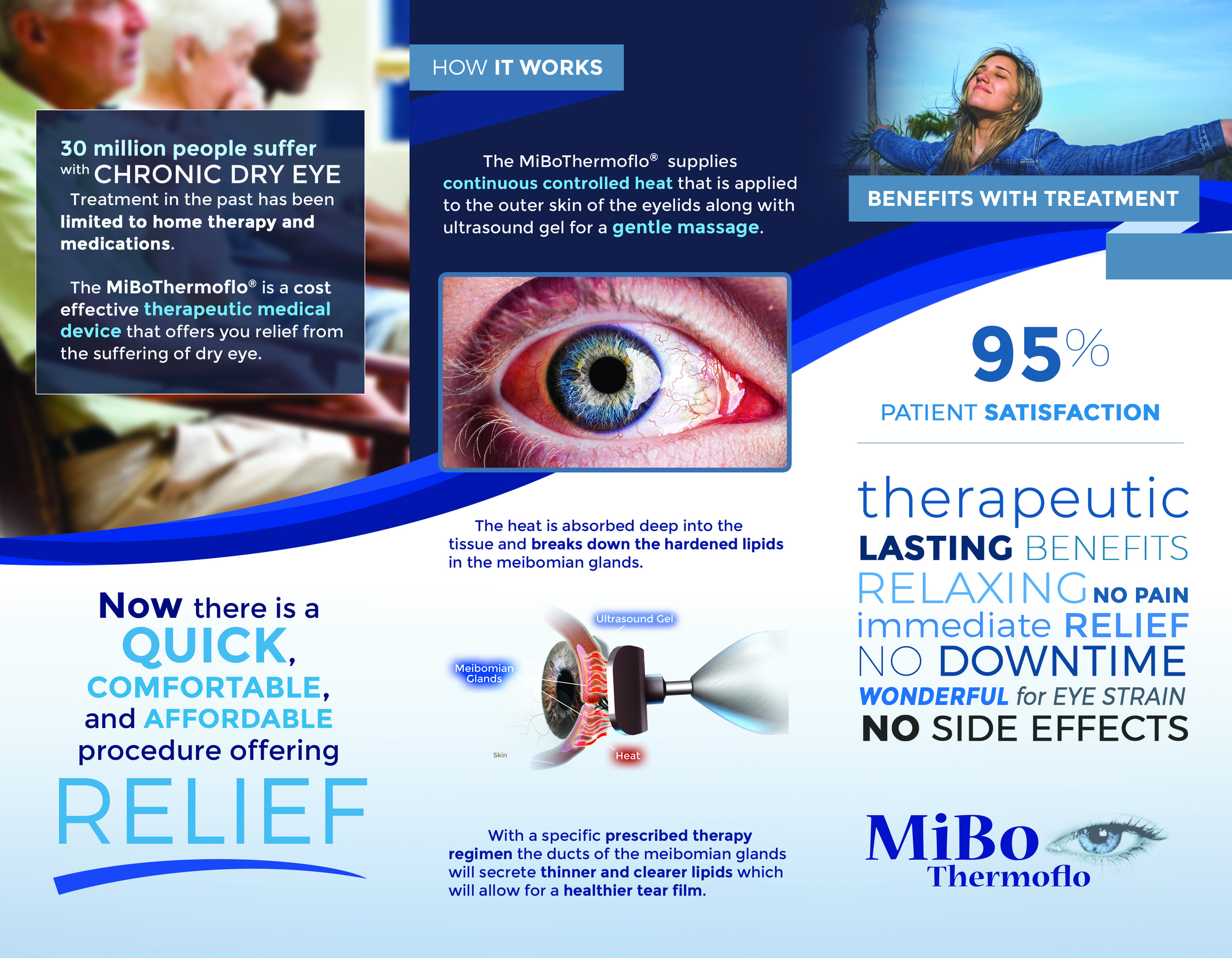mibo patient brochure ver 200B print ready blank.cdr