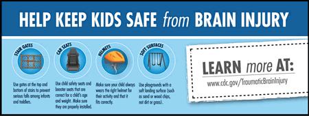 concussion infographic children safe from brain injury 450w