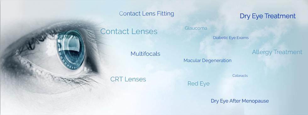 Midtown Manhattan eye care services keyword cloud