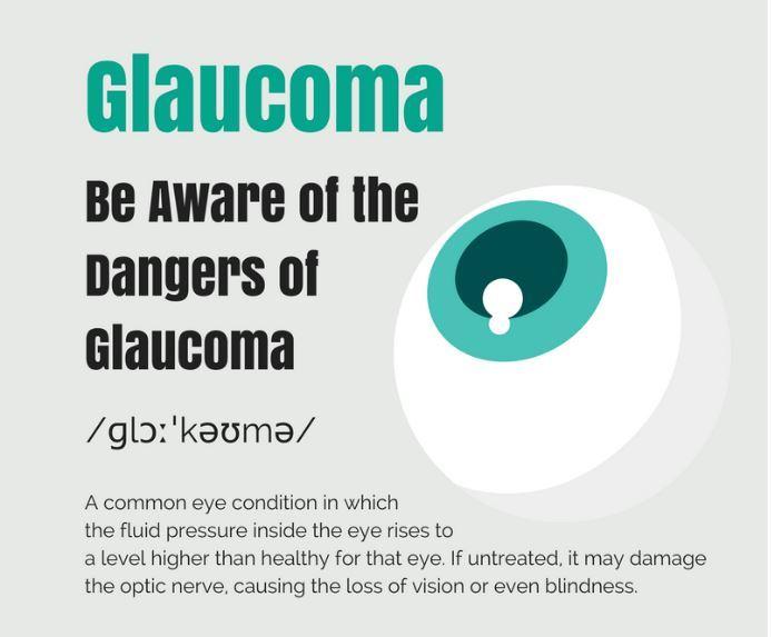 Graphic: be aware of the dangers of glaucoma, Optometrist, Olathe, KS